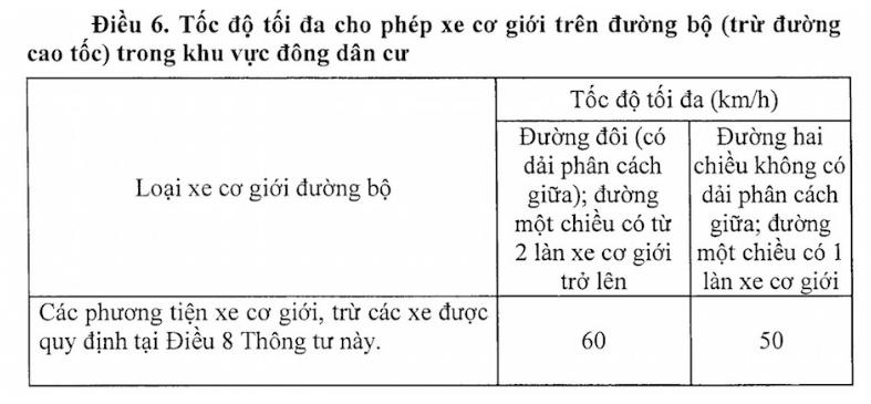 toc-do-toi-da-trong-khu-vuc-dong-dan-cu