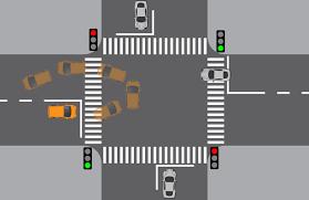 Kỹ thuật lái xe ô tô (Phần 5)