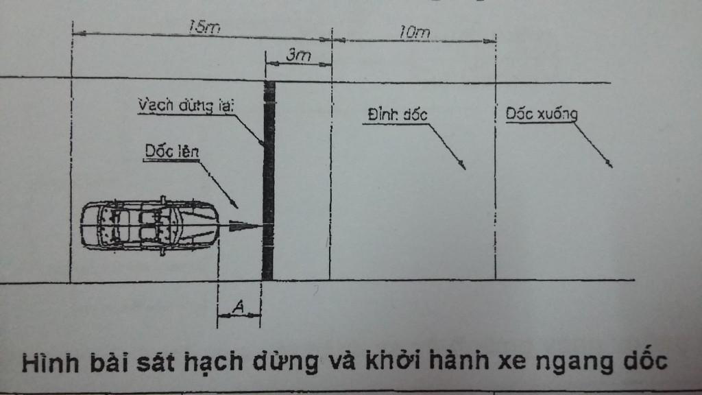 bai-thi-sat-hach-so-3-dung-va-khoi-hanh-xe-tren-doc