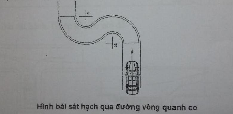 huong-dan-11-bai-sat-hach-lai-xe-o-trong-hinh-bai-6