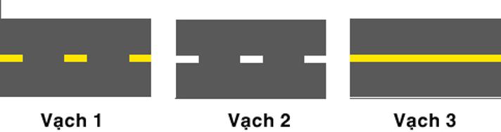 Câu 480: Vạch kẻ đường nào dưới đây là vạch phân chia hai chiều xe chạy (vạch tim đường)?