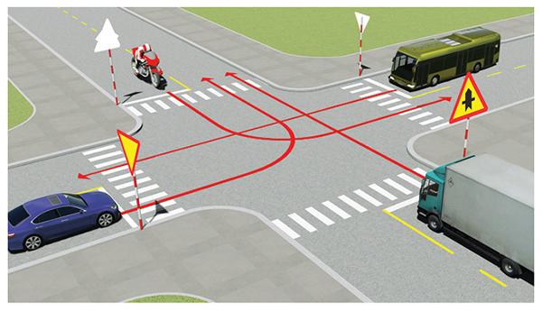 Câu 487: Thứ tự các xe đi như thế nào là đúng quy tắc giao thông?