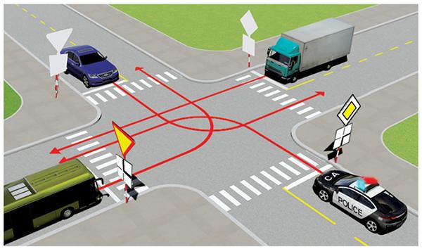 Câu 489: Theo hướng mũi tên, thứ tự các xe đi như thế nào là đúng quy tắc giao thông?