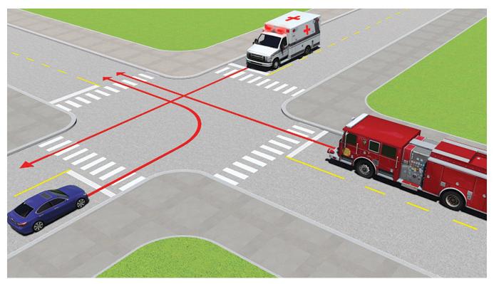 Câu 494: Thứ tự các xe đi như thế nào là đúng quy tắc giao thông?