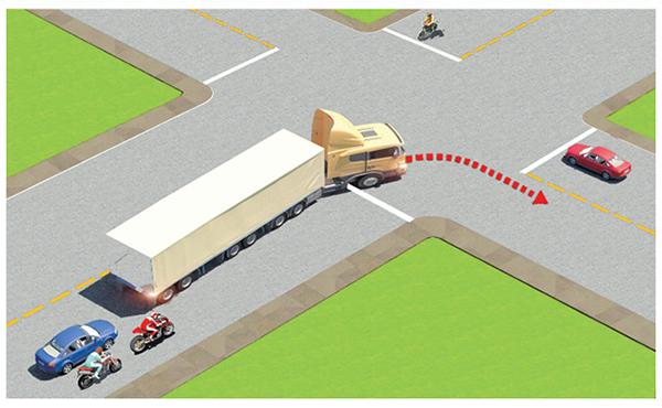 Câu 600: Trong tình huống dưới đây, xe đầu kéo kéo rơ moóc (xe container) đang rẽ phải, xe con màu xanh và xe máy phía sau xe container đi như thế nào để đảm bảo an toàn?