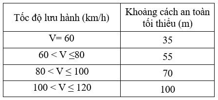 Giu-khoang-cach-an-toan-voi-xe-chay-lien-truoc
